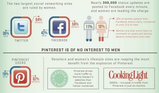 facebook-mulheres