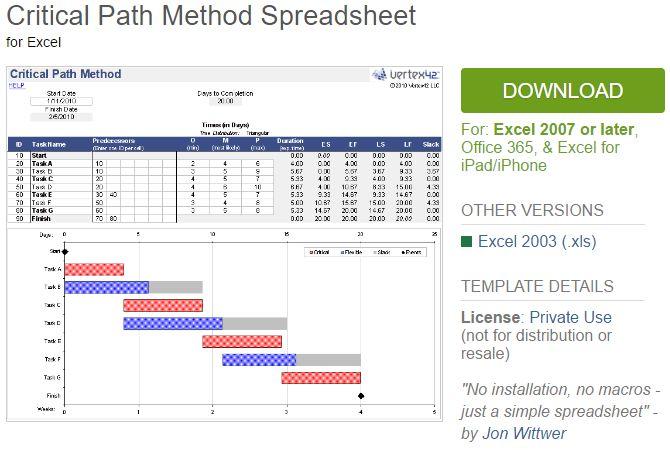 Vertex42-projeto de gestão-templates