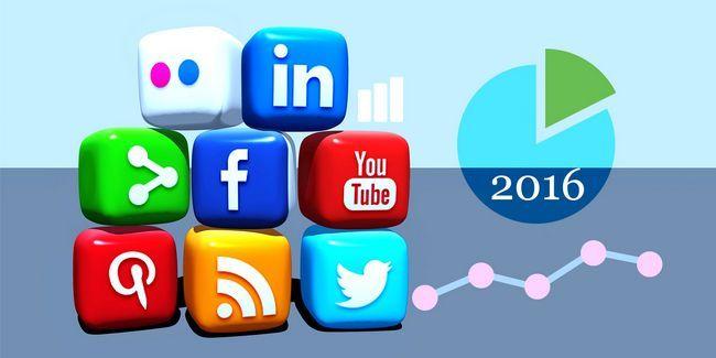 12 Fatos e estatísticas de mídia social que você deve saber em 2016