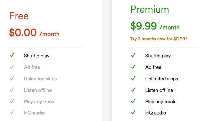 Spotify-pricing