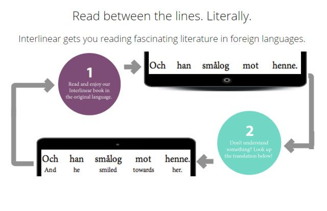 Site de Aprendizagem Online - interlineares Books