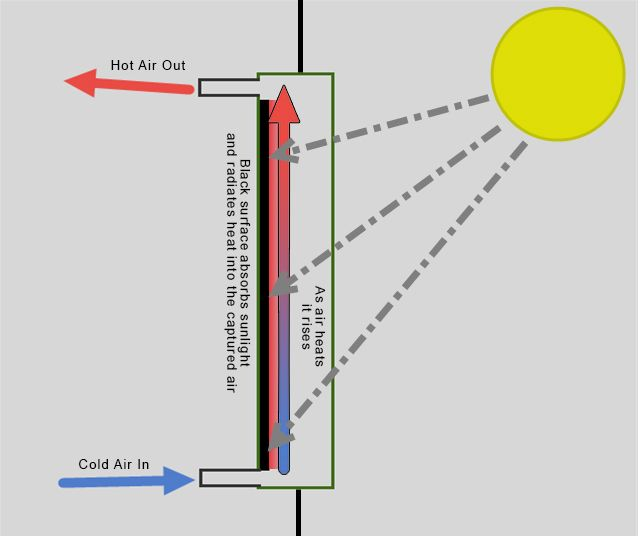 Diagrama thermosiphon