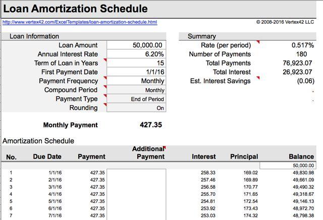 Vertex42-empréstimo-amortização