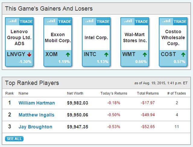 -STOCK-mercados virtuais-MarketWatch