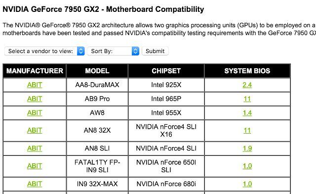 GeForce-compatibilidade