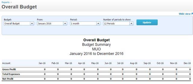 Xero-orçamento-summary