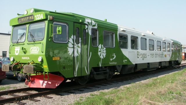biogás Train