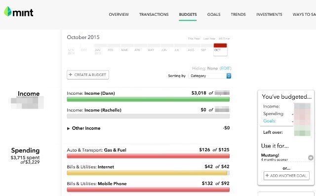 hortelã-orçamentos-overview