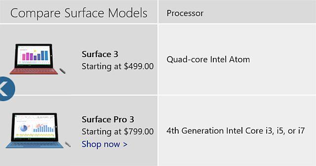 Superfície vs superfície Pro