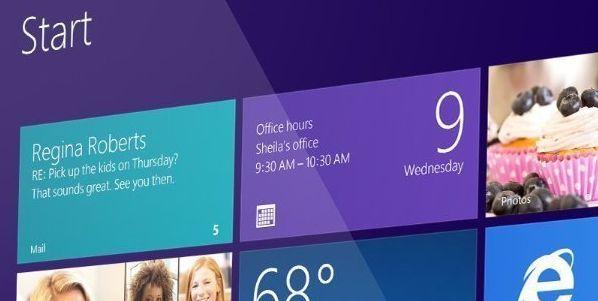 Windows 8 Ecossistema