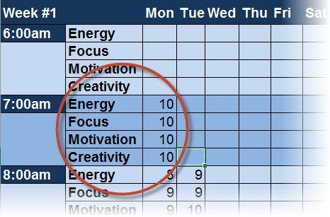 Calcule sua Produtividade