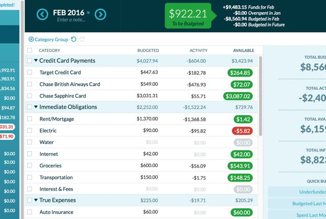 orçamento calculadoras-YNAB