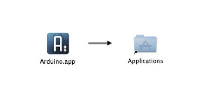 Configuração do Mac