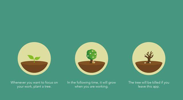 Bata procrastinação com Floresta