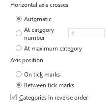 Categorias Excel em ordem inversa