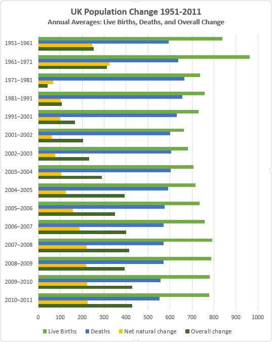 Excel cluster Gráfico de Barras exemplo final Cores Diferentes