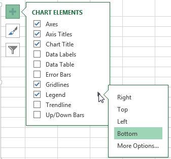 Excel Legend Localização