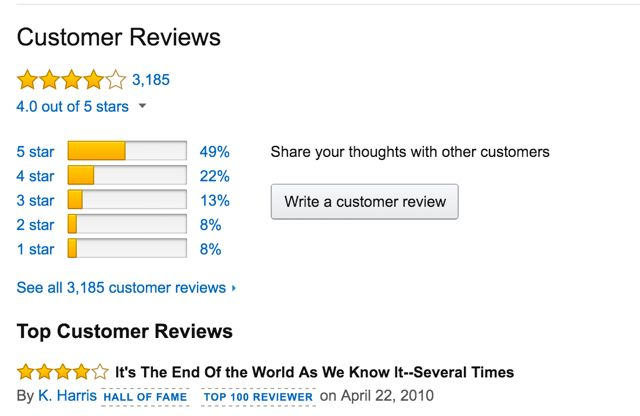 amazon-book-review
