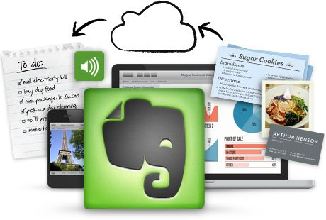 notas do Evernote