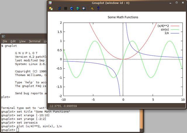 linux-win-math-gnuplot