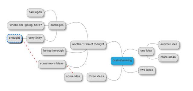 Novas anos de resoluções-sites-Mindmup-mente-mapa