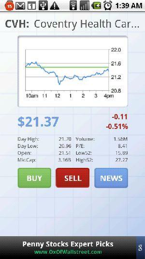 jogos do mercado de ações