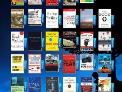 visualização de livros online