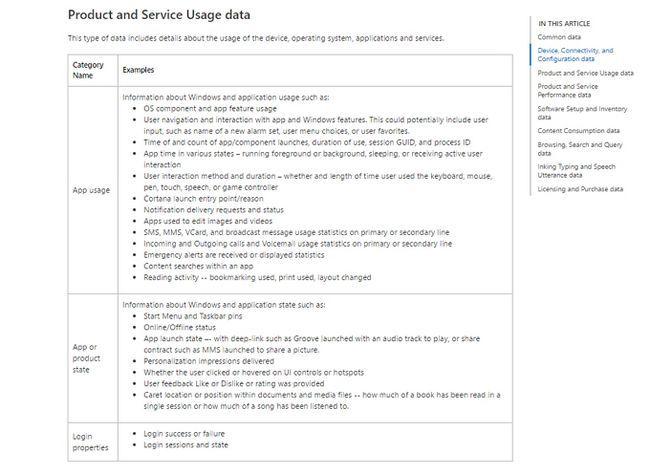 serviços de produto Categoria Windows 10