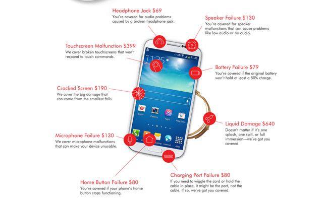 squaretrade-phone-plan