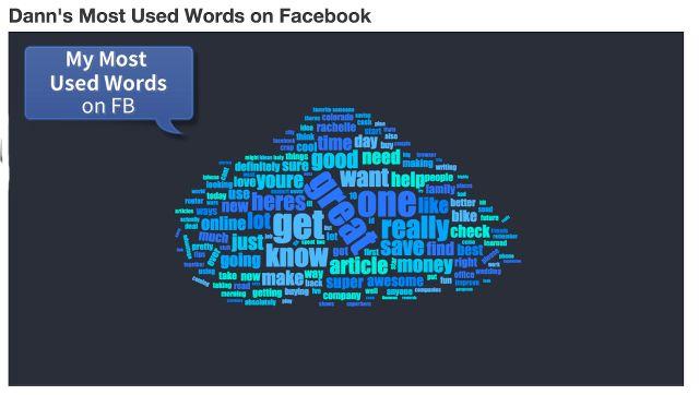 -palavras mais usadas-facebook