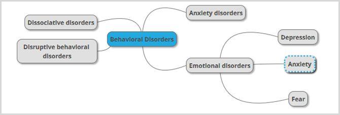 escola mapa mental psych