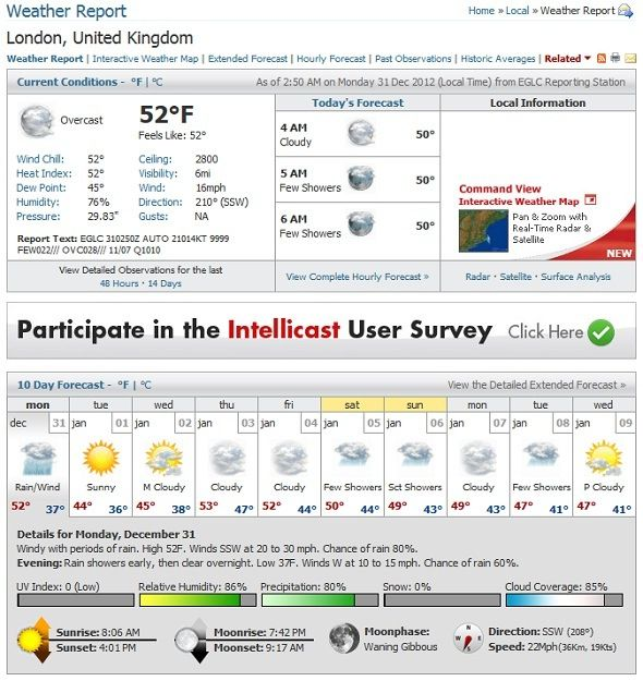 sites de previsão do tempo