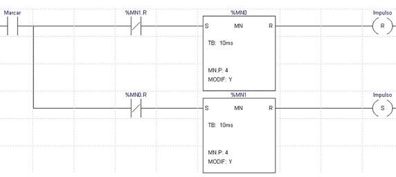 lógica ladder plc