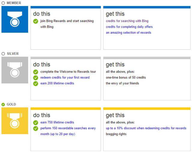 Bing-recompensas de membros-tiers