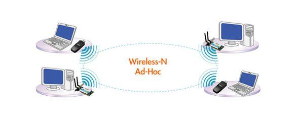 wireless-ad-hoc-rede